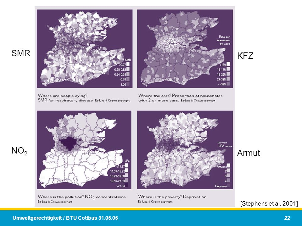 SMR KFZ NO2 Armut [Stephens et al. 2001]